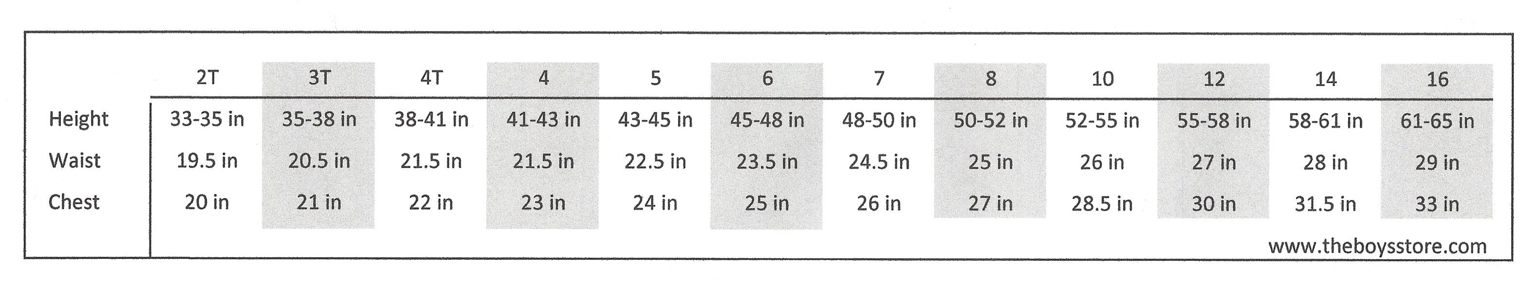 City Threads Sizing Chart