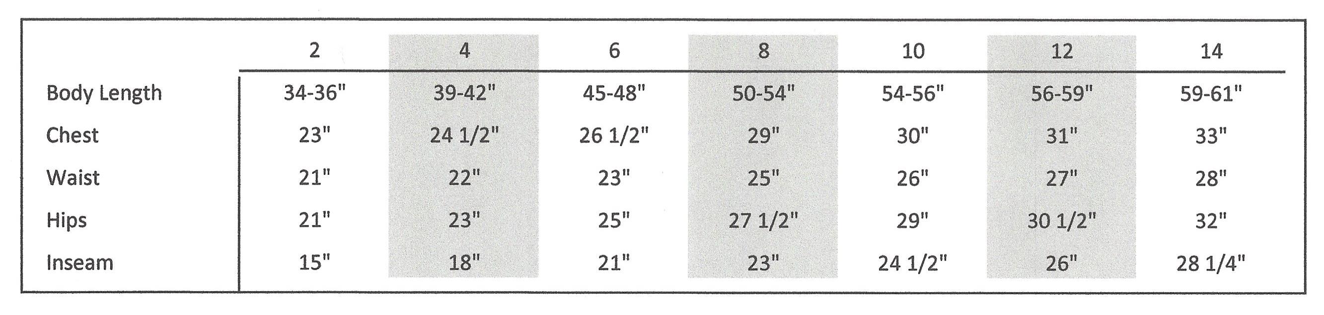 La Miniatura Sizing Chart