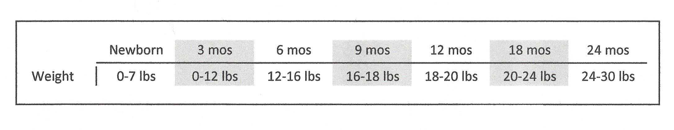 Minibasix Sizing Chart