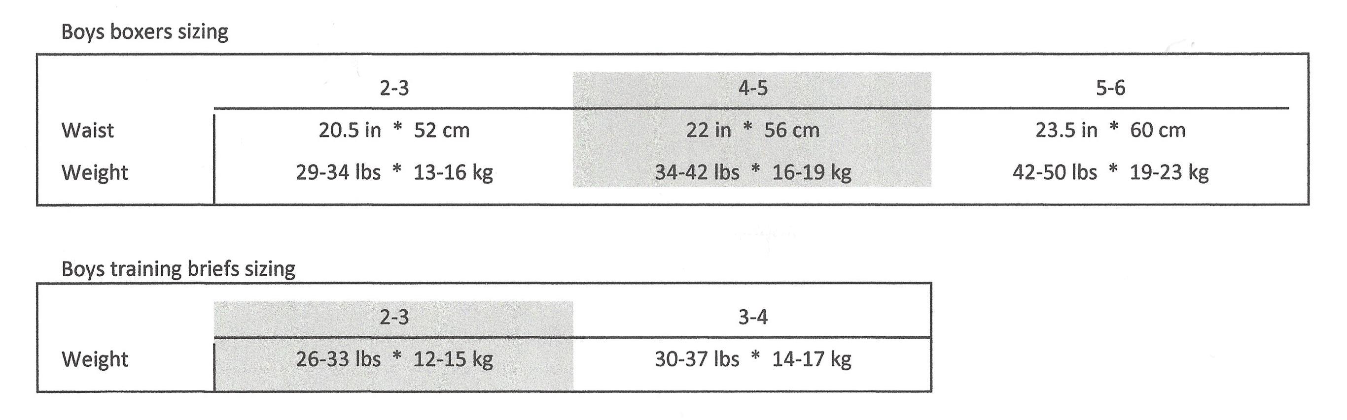 Zoocchini Sizing Chart